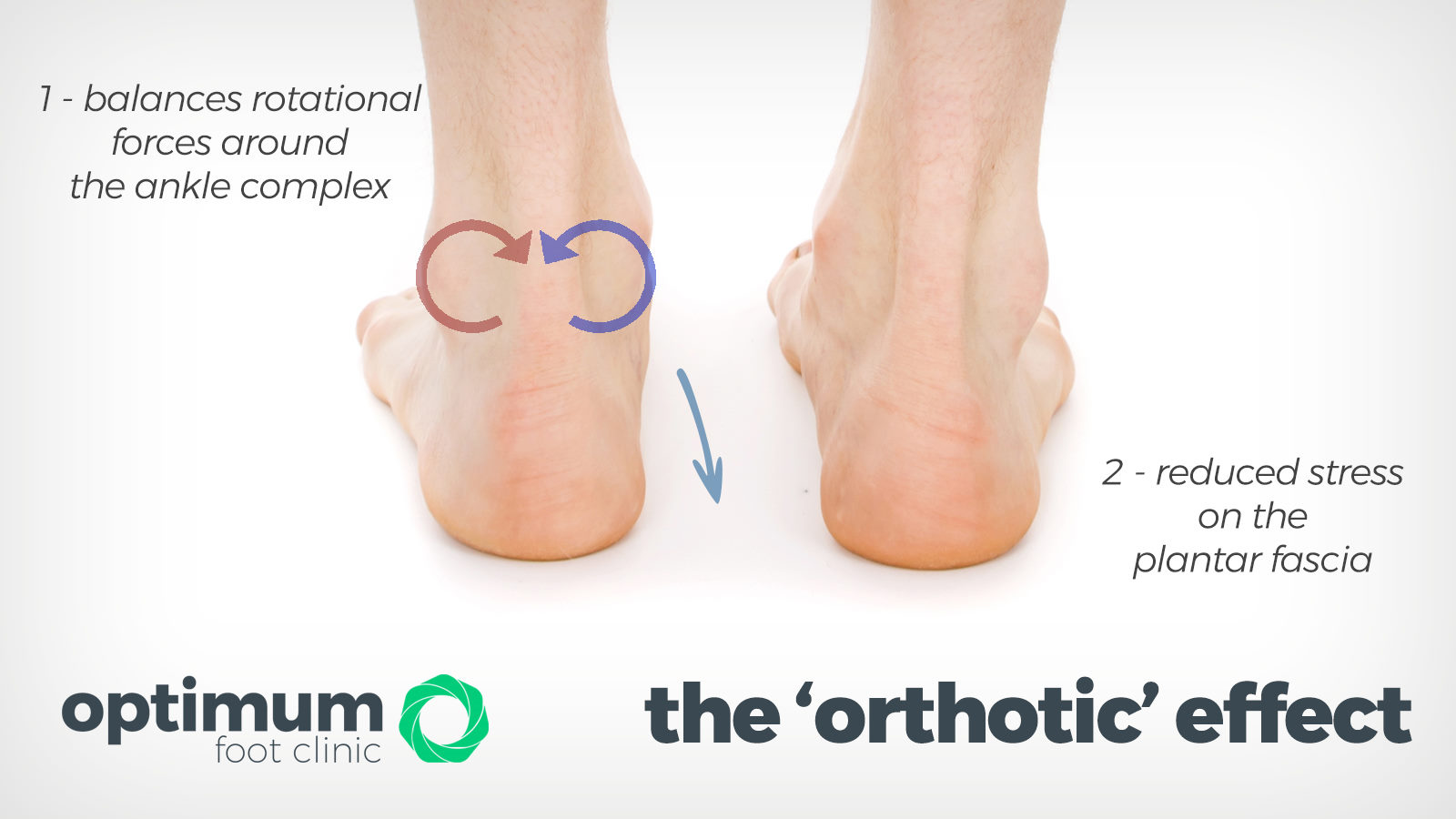 the-orthotic-effect-2021